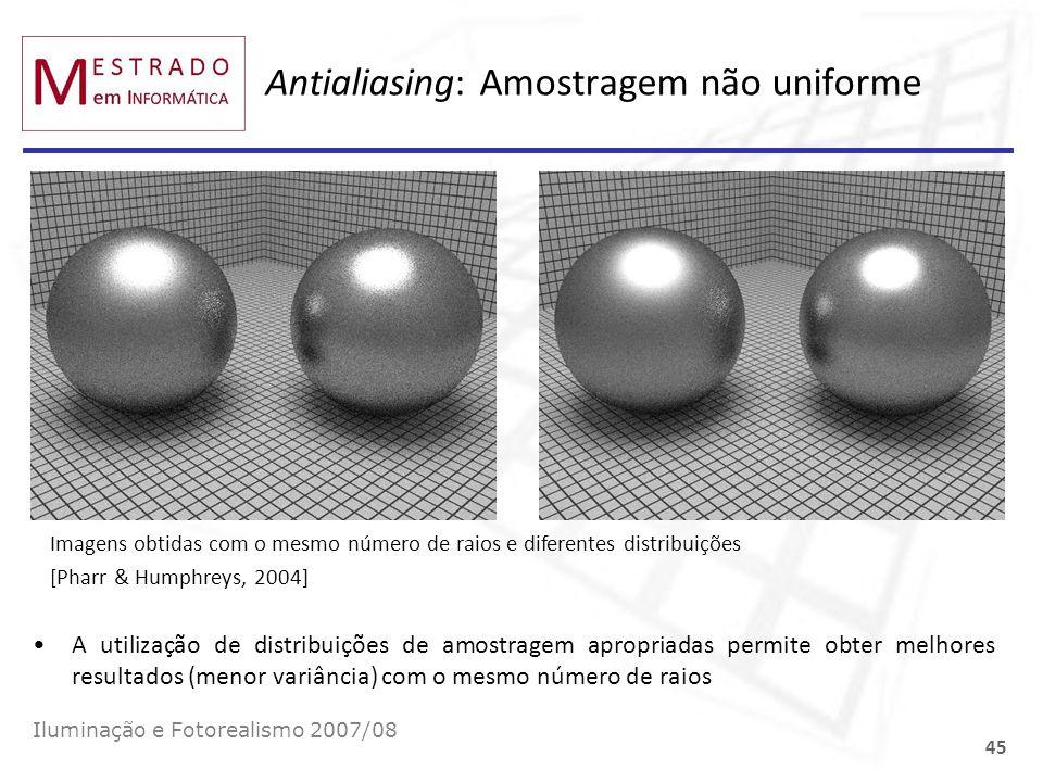 Antialiasing: Amostragem não uniforme