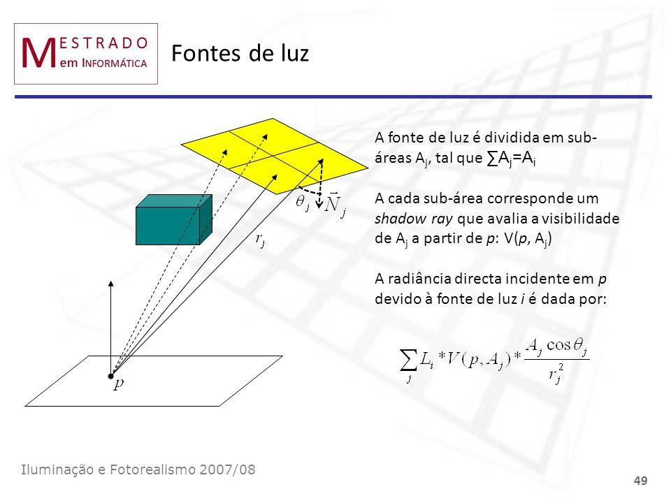 Fontes de luz A fonte de luz é dividida em sub-áreas Aj, tal que ∑Aj=Ai.