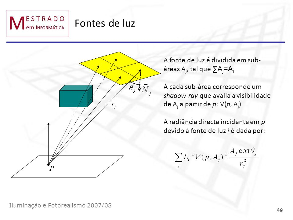 Fontes de luzA fonte de luz é dividida em sub-áreas Aj, tal que ∑Aj=Ai.