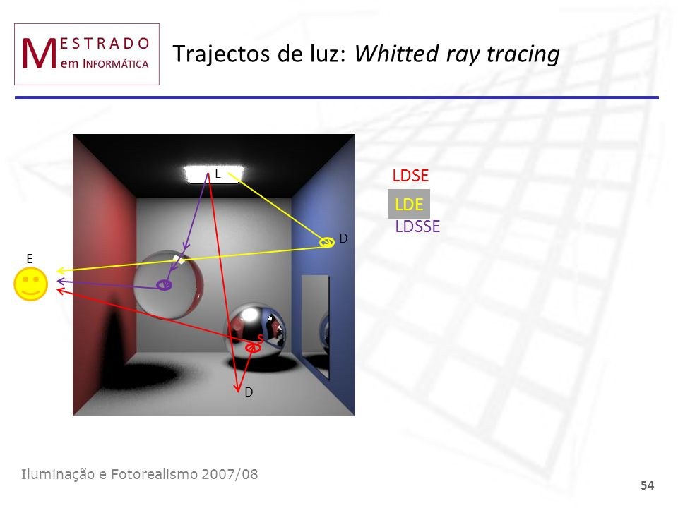 Trajectos de luz: Whitted ray tracing