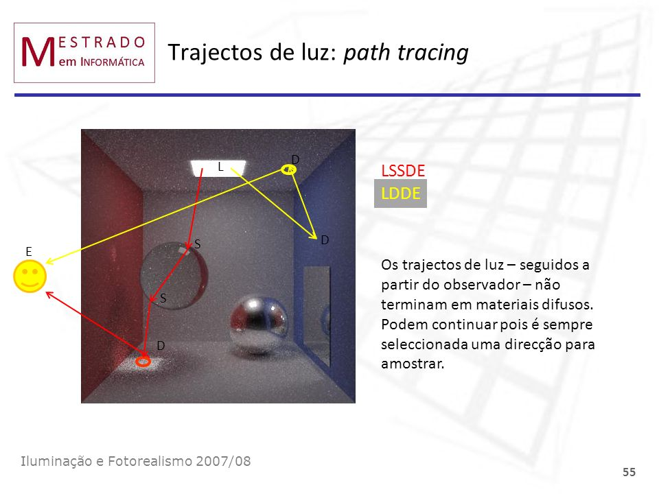 Trajectos de luz: path tracing