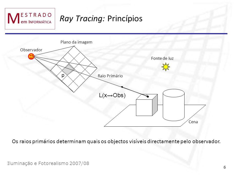 Ray Tracing: Princípios
