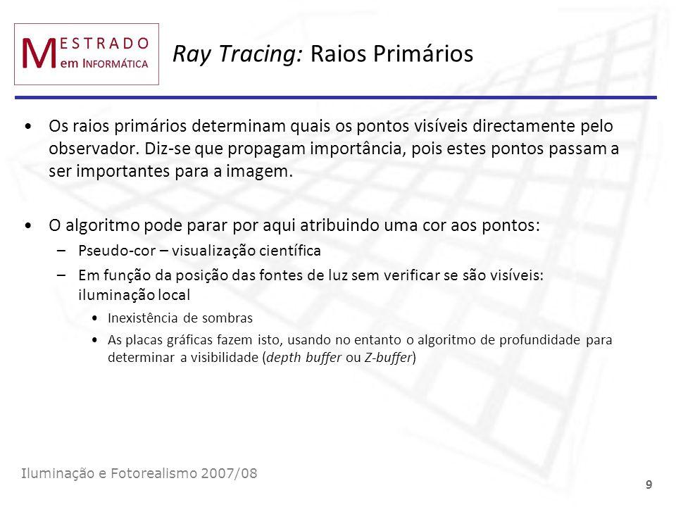Ray Tracing: Raios Primários