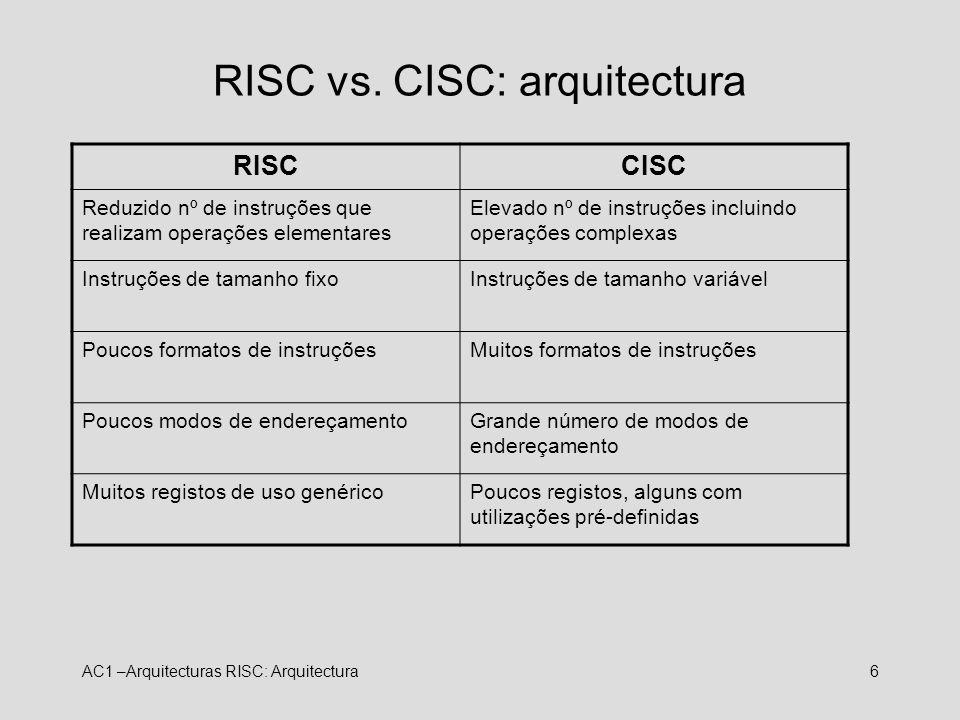 RISC vs. CISC: arquitectura