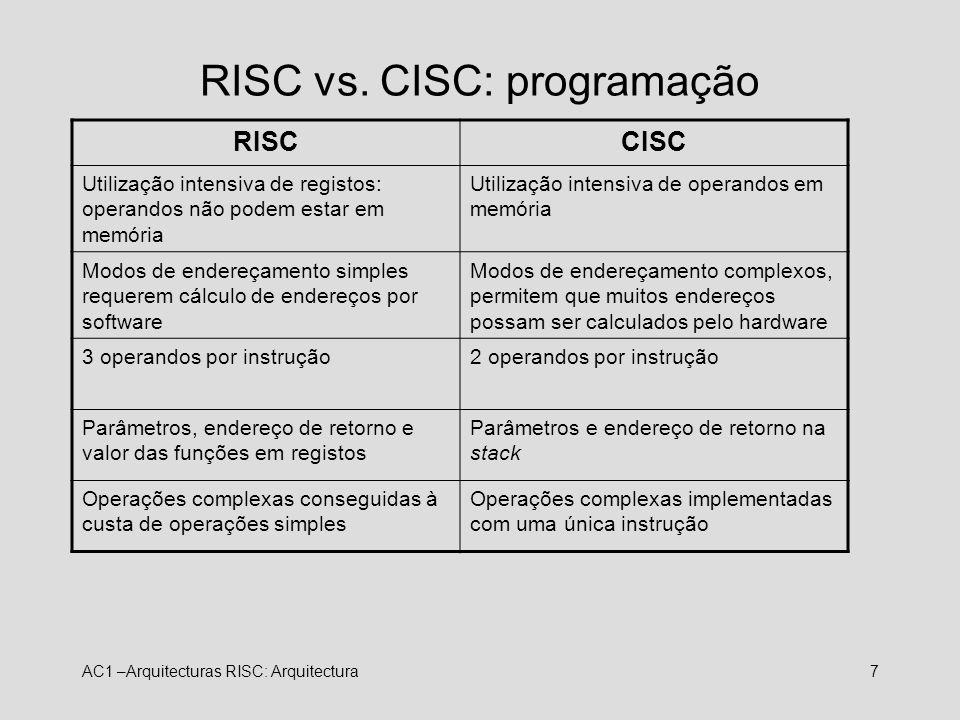 RISC vs. CISC: programação