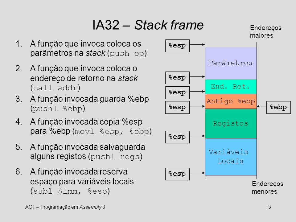 IA32 – Stack frame Endereços. maiores. A função que invoca coloca os parâmetros na stack (push op)