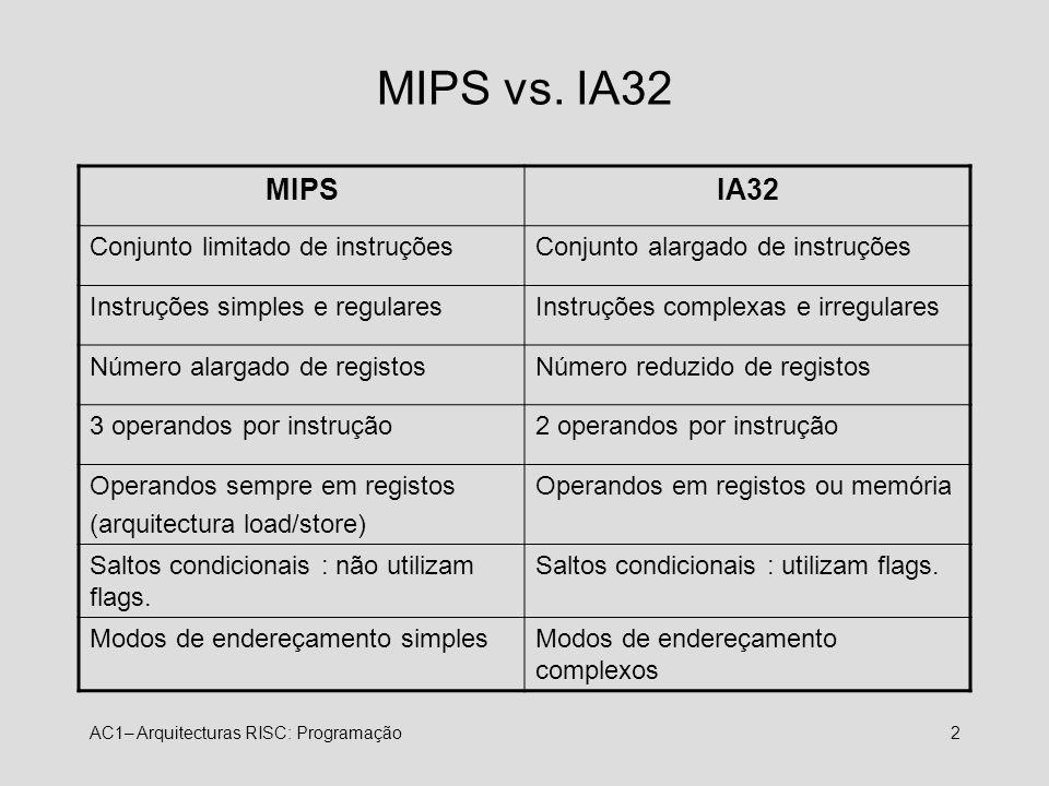 MIPS vs. IA32 MIPS IA32 Conjunto limitado de instruções
