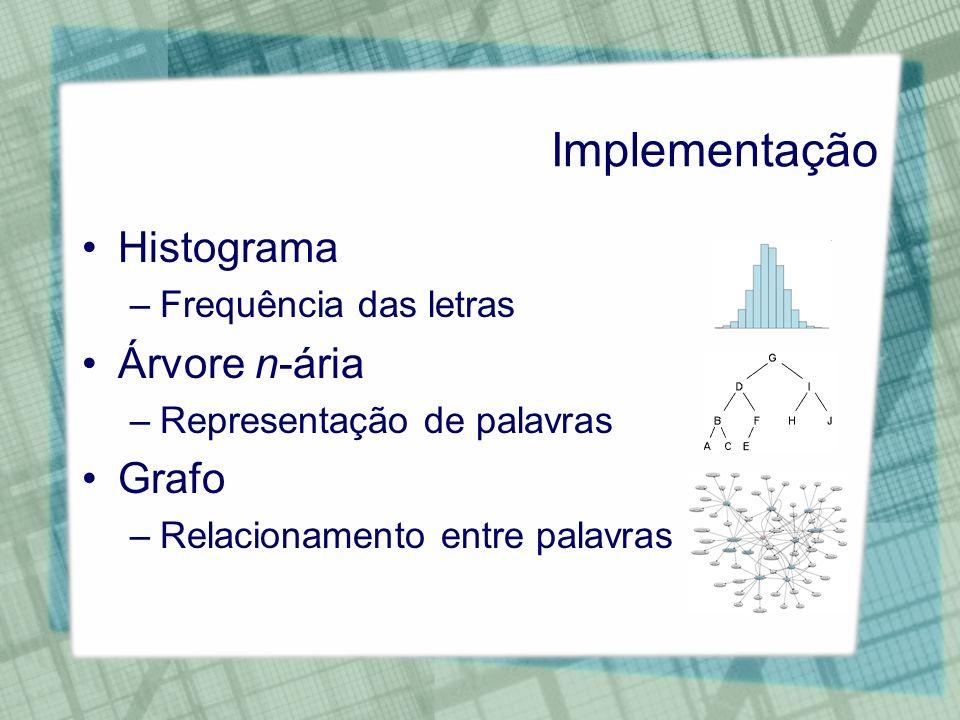 Implementação Histograma Árvore n-ária Grafo Frequência das letras