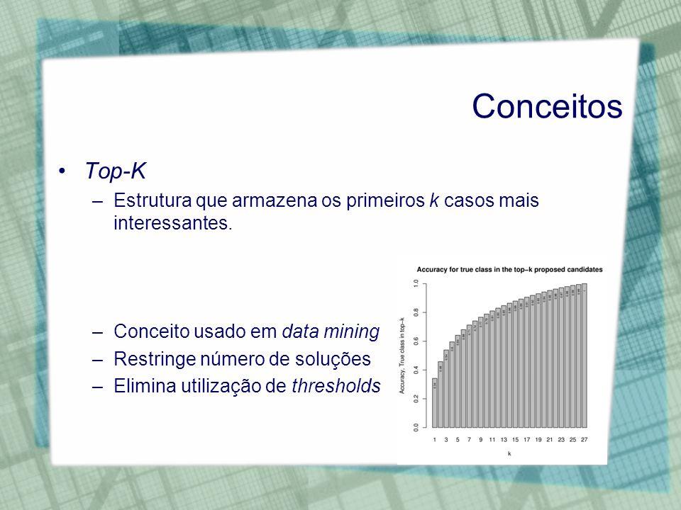 Conceitos Top-K. Estrutura que armazena os primeiros k casos mais interessantes. Conceito usado em data mining.