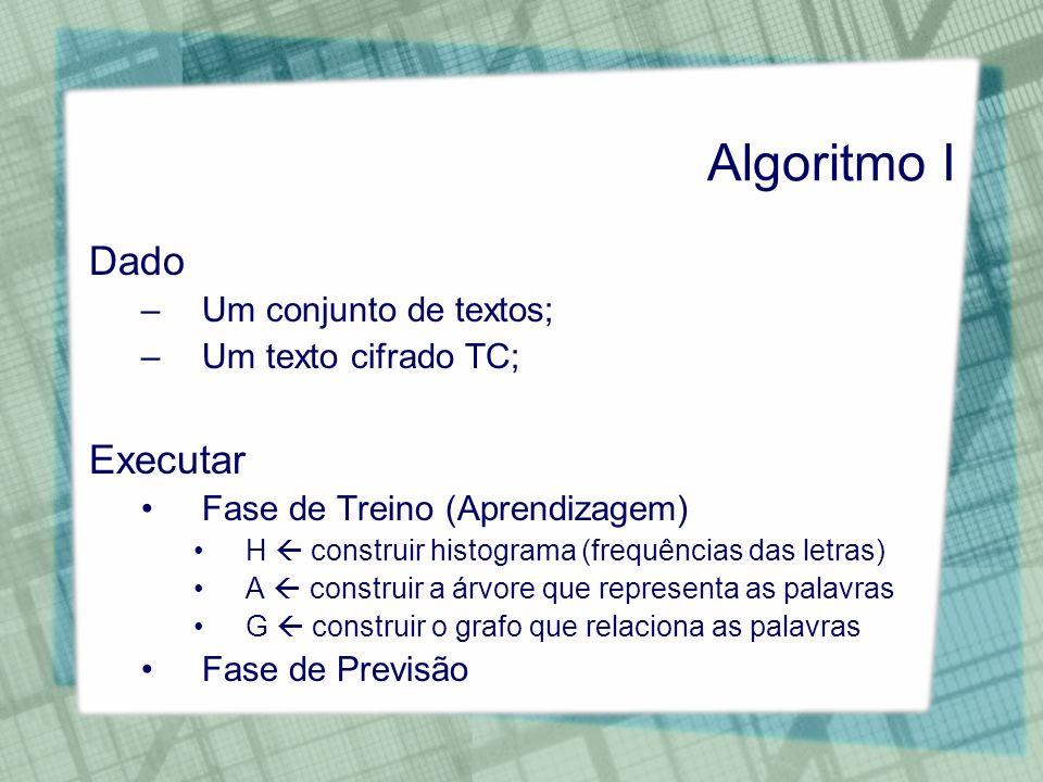 Algoritmo I Dado Executar Um conjunto de textos; Um texto cifrado TC;