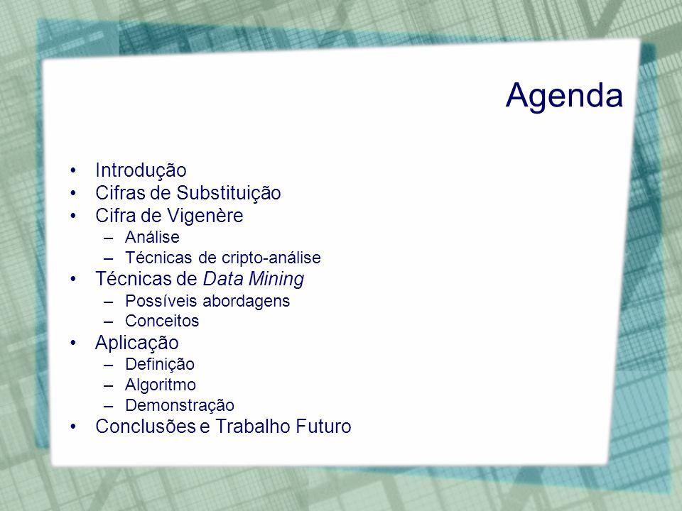 Agenda Introdução Cifras de Substituição Cifra de Vigenère