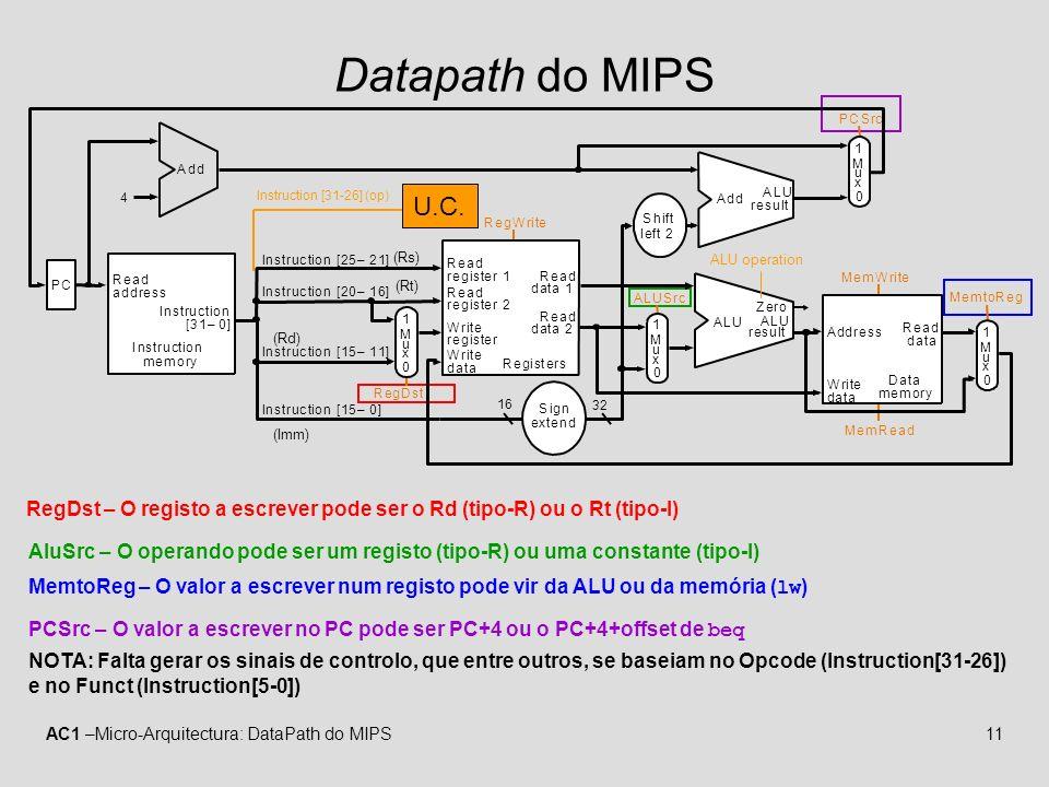 Datapath do MIPS M. e. m. t. o. R. g. a. d. W. r. i. A. L. U. S. c. D. s. P. C.