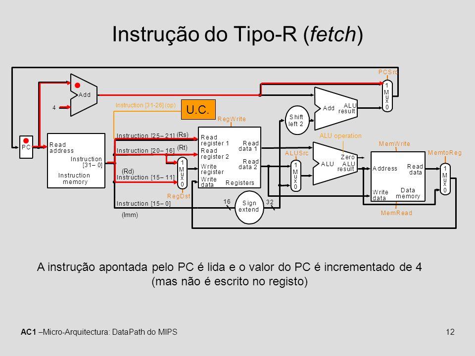 Instrução do Tipo-R (fetch)
