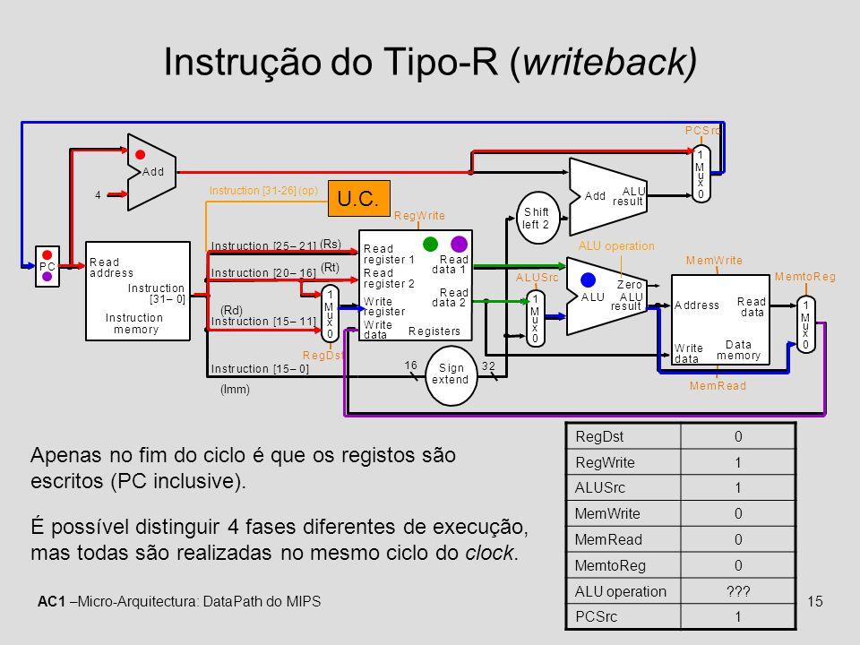 Instrução do Tipo-R (writeback)