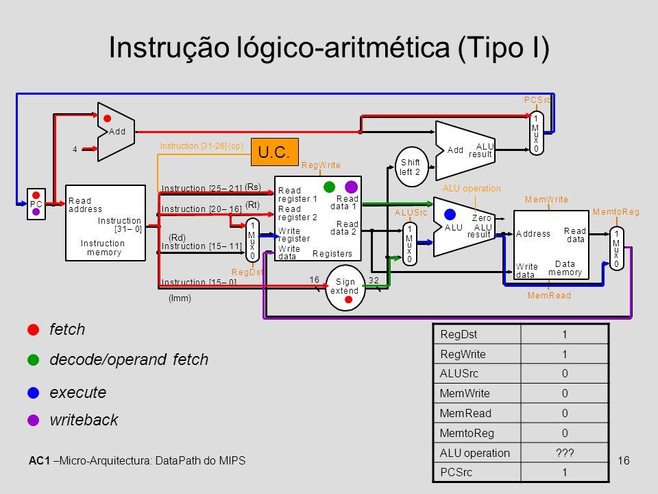Instrução lógico-aritmética (Tipo I)
