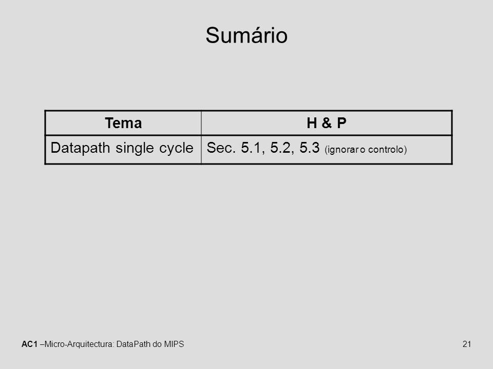Sumário Tema H & P Datapath single cycle