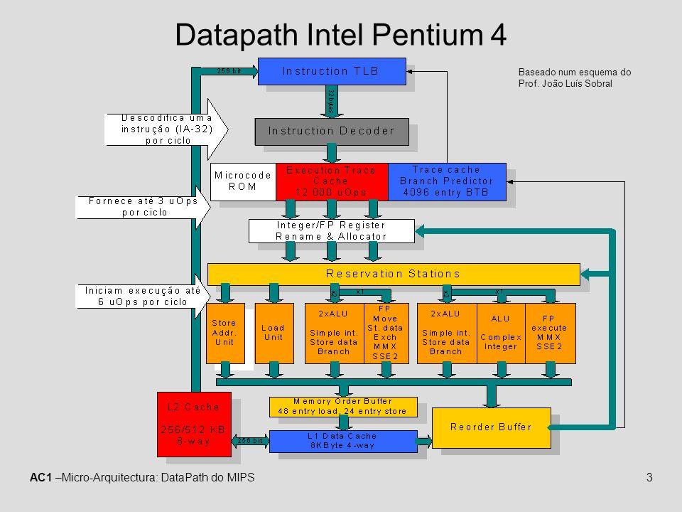 Datapath Intel Pentium 4