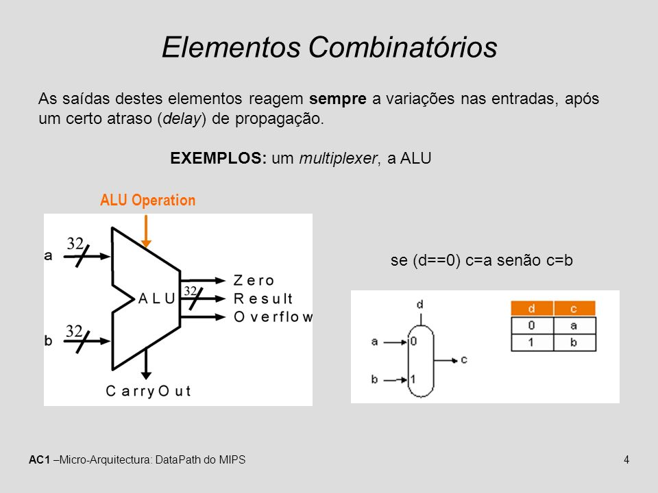 Elementos Combinatórios