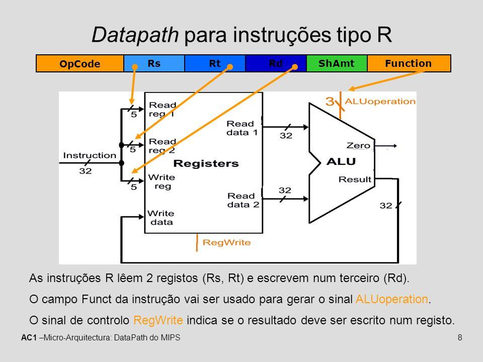 Datapath para instruções tipo R
