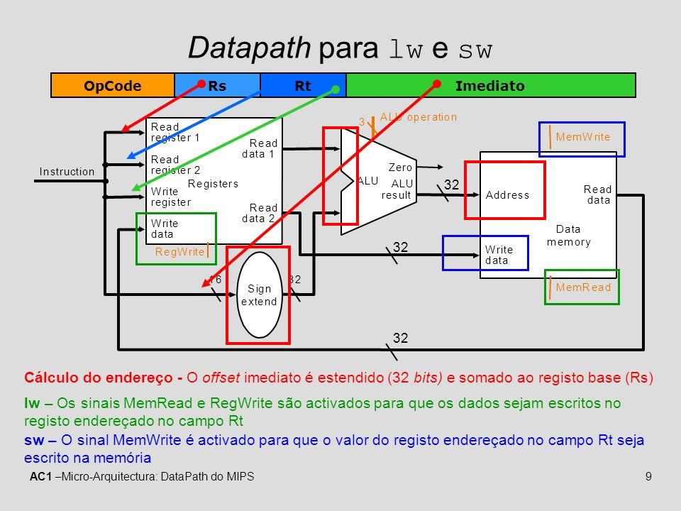 Datapath para lw e sw OpCode. Rs. Rt. Imediato. I. n. s. t. r. u. c. i. o. 1. 6. 3. 2.