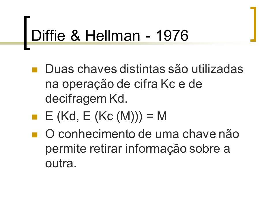 Diffie & Hellman - 1976 Duas chaves distintas são utilizadas na operação de cifra Kc e de decifragem Kd.