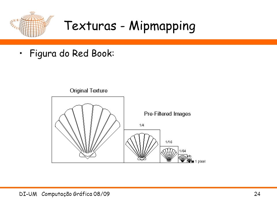 Texturas - Mipmapping Figura do Red Book: