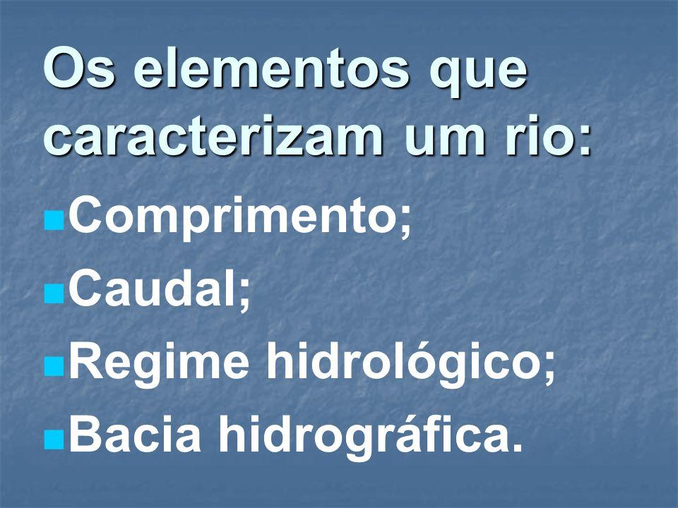Os elementos que caracterizam um rio: