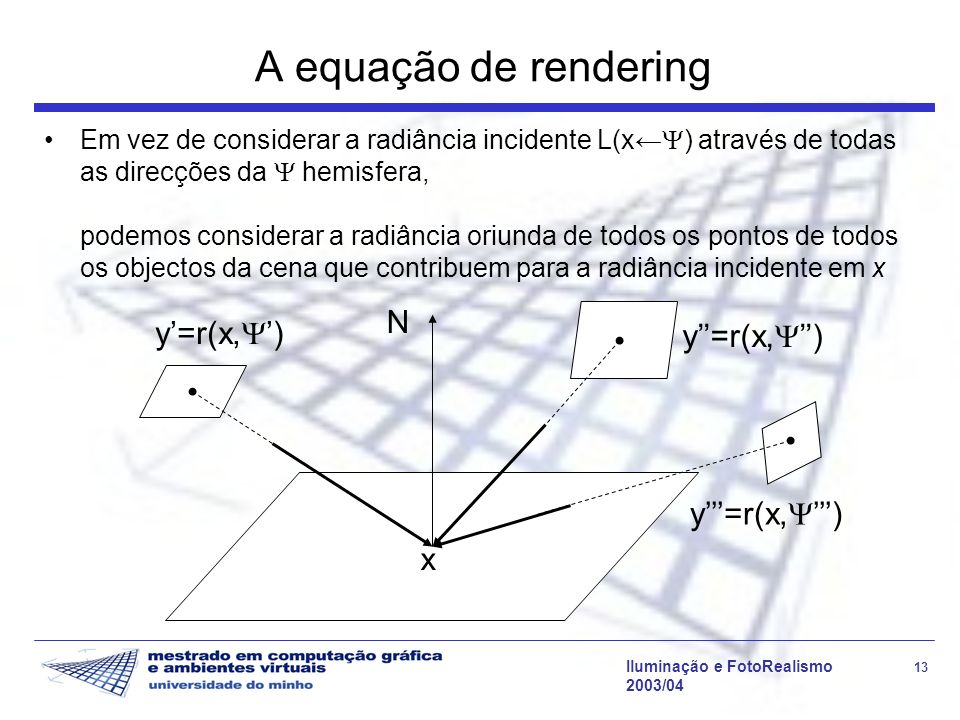A equação de rendering N y'=r(x,') y''=r(x,'') y'''=r(x,''') x