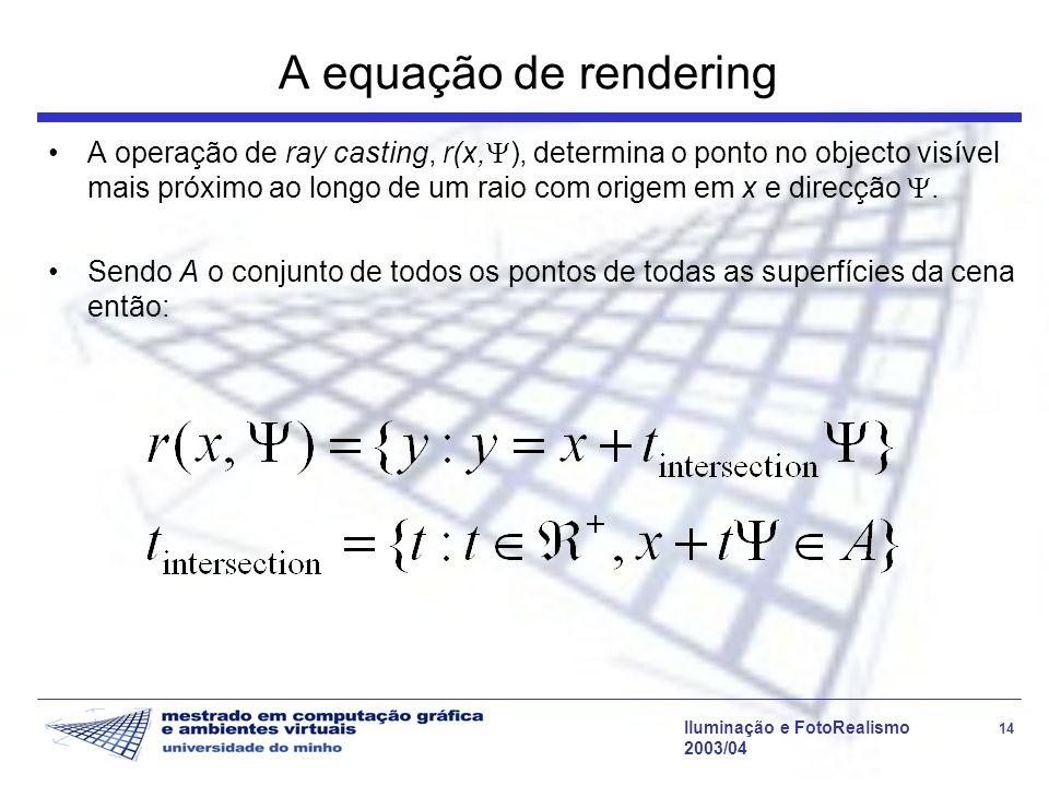 A equação de rendering
