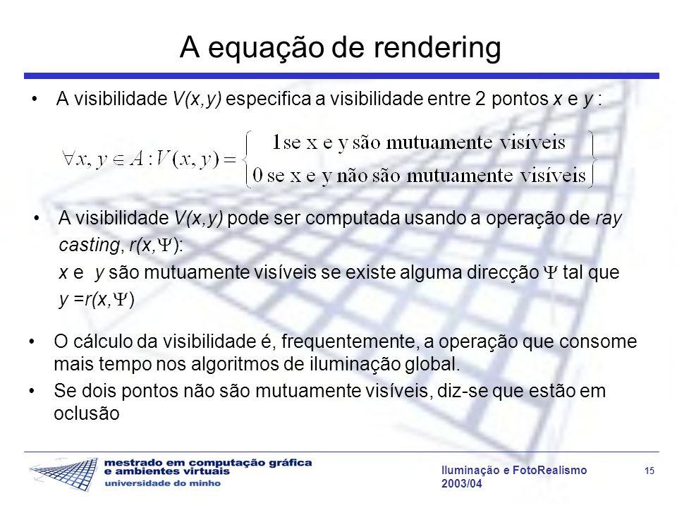 A equação de rendering A visibilidade V(x,y) especifica a visibilidade entre 2 pontos x e y :
