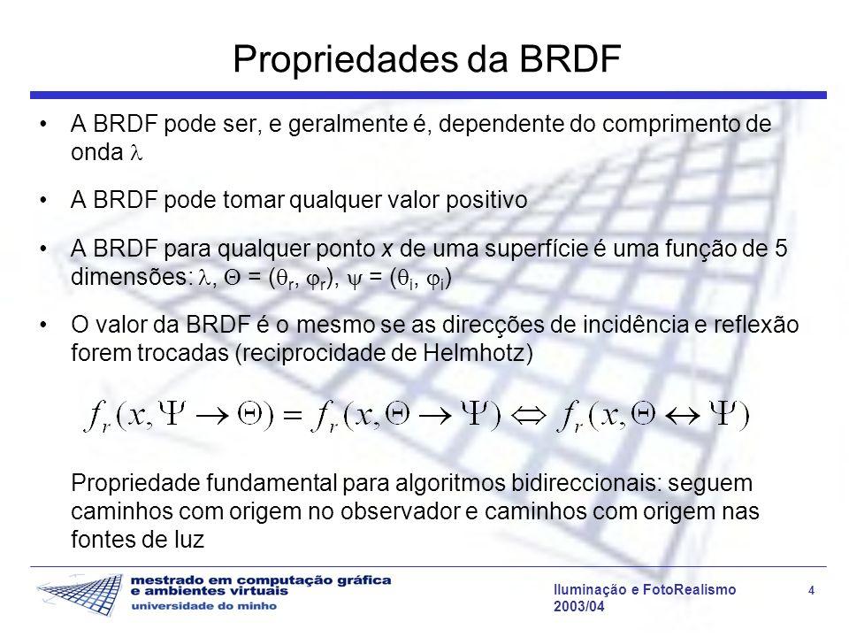 Propriedades da BRDF A BRDF pode ser, e geralmente é, dependente do comprimento de onda  A BRDF pode tomar qualquer valor positivo.