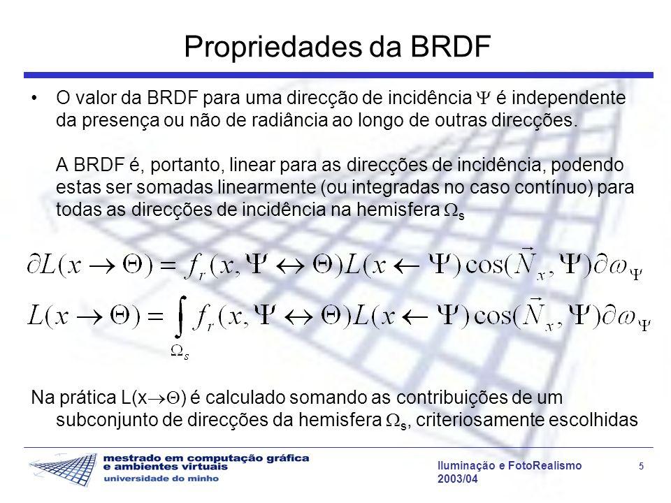 Propriedades da BRDF
