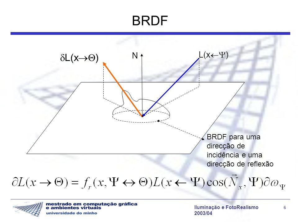 BRDF L(x) N L(x) BRDF para uma direcção de incidência e uma direcção de reflexão