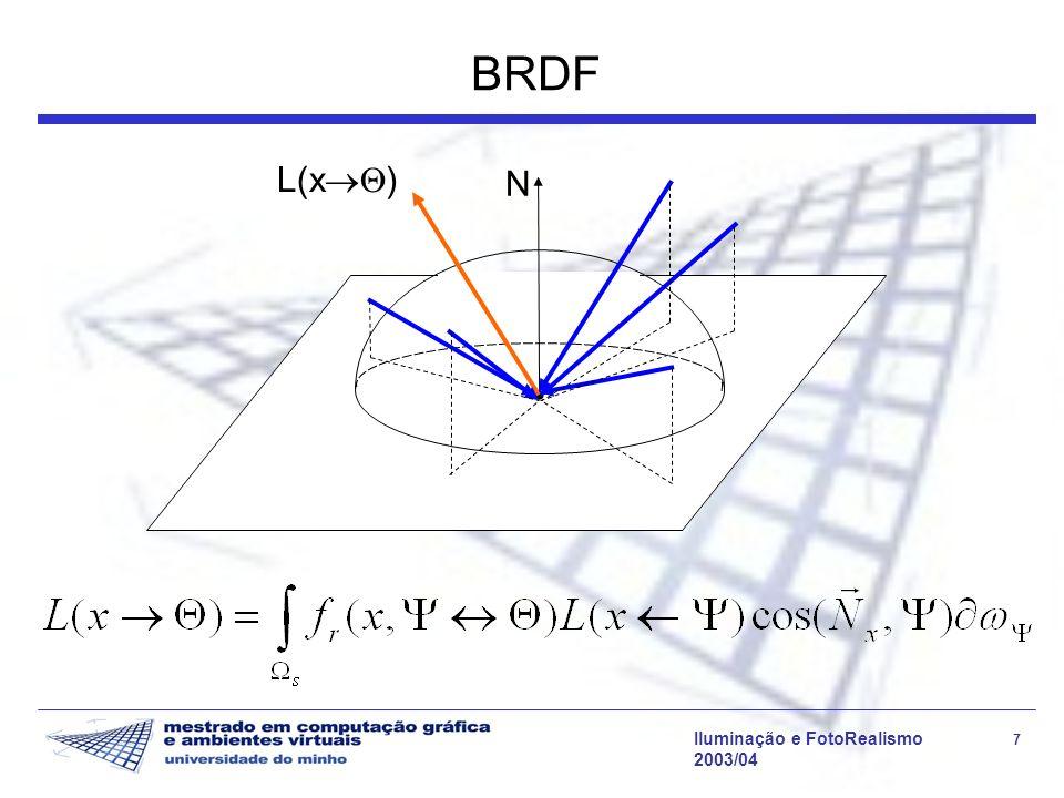 BRDF N L(x)
