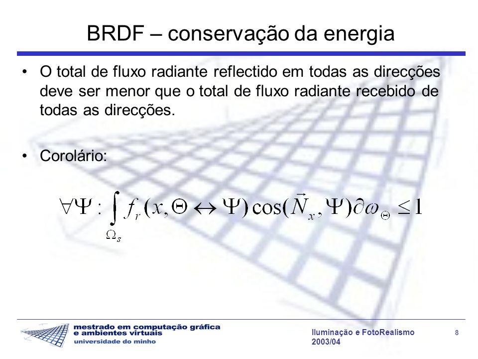 BRDF – conservação da energia