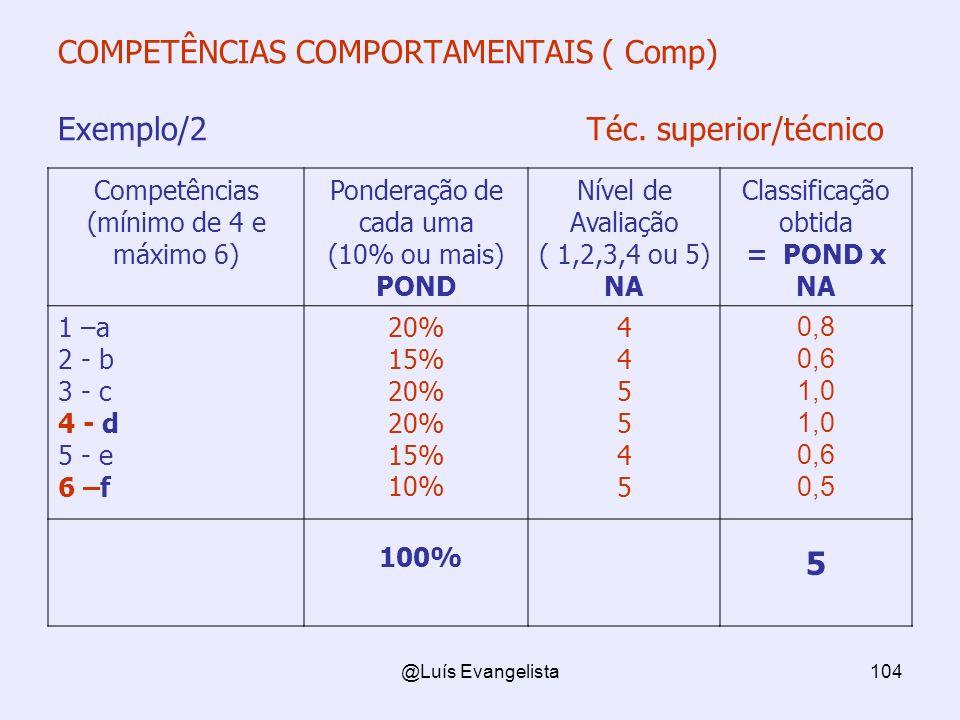 COMPETÊNCIAS COMPORTAMENTAIS ( Comp) Exemplo/2 Téc. superior/técnico