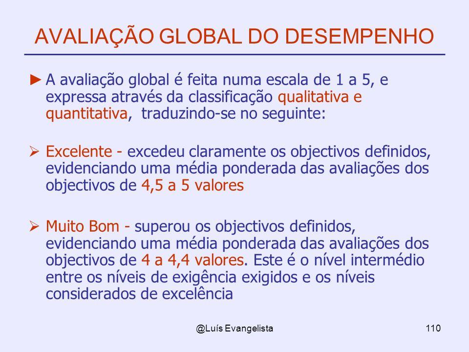 AVALIAÇÃO GLOBAL DO DESEMPENHO