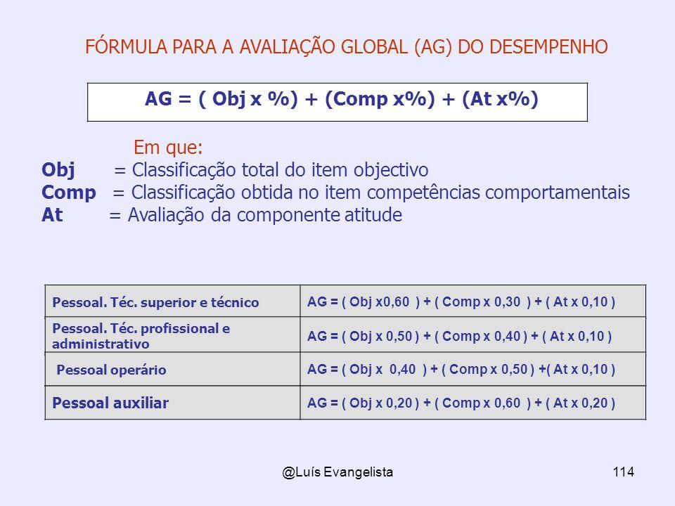 FÓRMULA PARA A AVALIAÇÃO GLOBAL (AG) DO DESEMPENHO