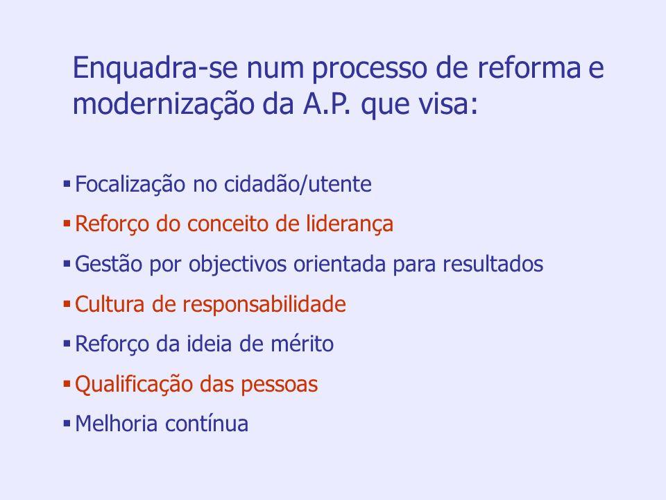 Enquadra-se num processo de reforma e modernização da A.P. que visa: