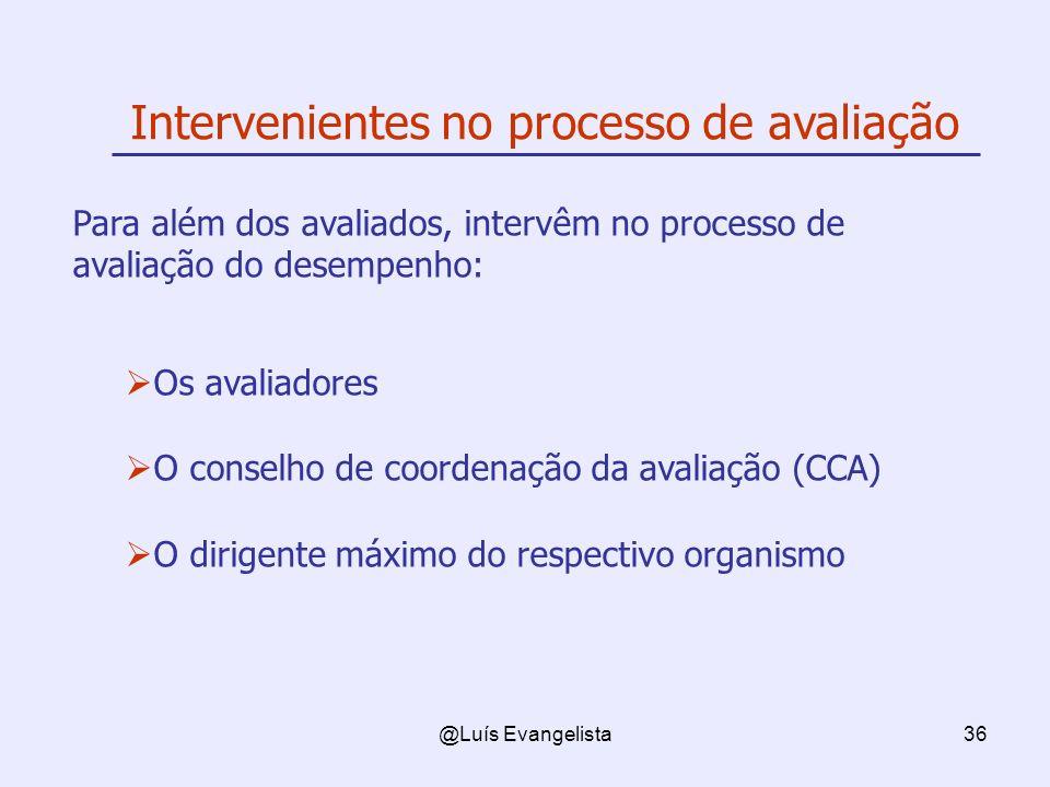 Intervenientes no processo de avaliação