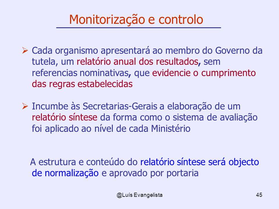 Monitorização e controlo