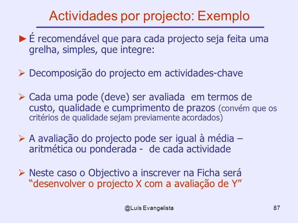 Actividades por projecto: Exemplo