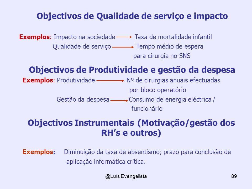 Objectivos Instrumentais (Motivação/gestão dos RH's e outros)