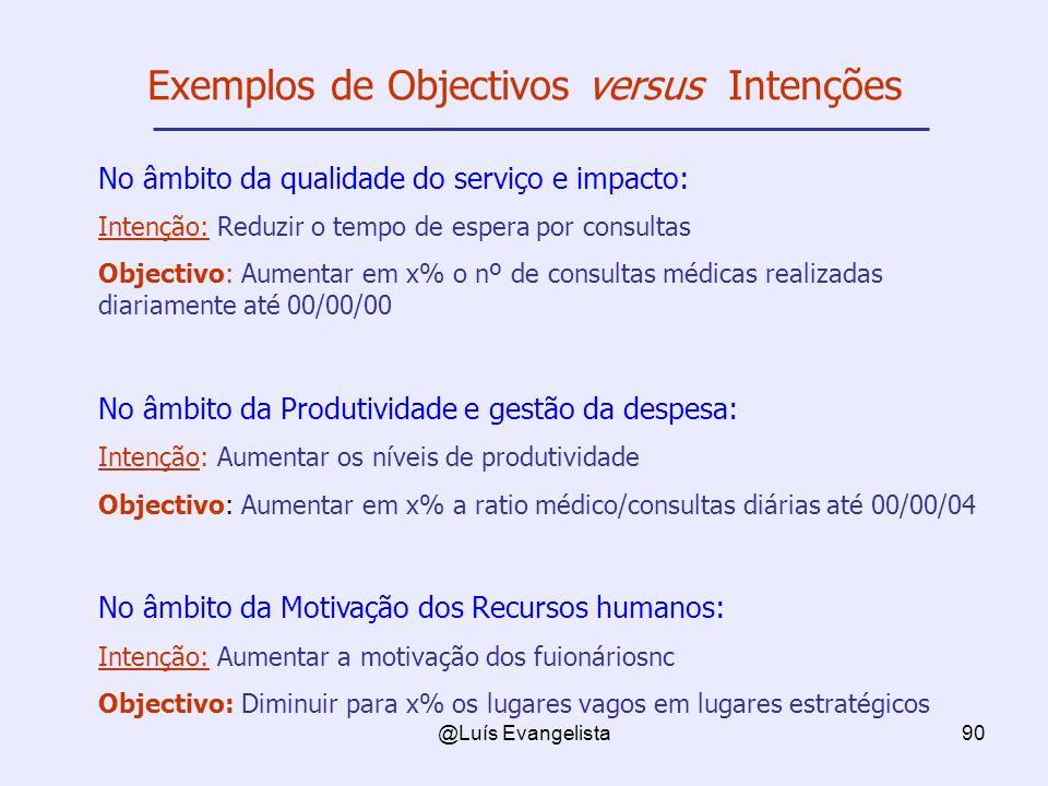 Exemplos de Objectivos versus Intenções