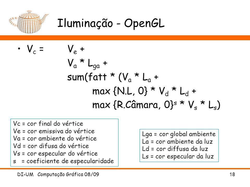 Iluminação - OpenGL Vc = Ve + Va * Lga + sum(fatt * (Va * La +