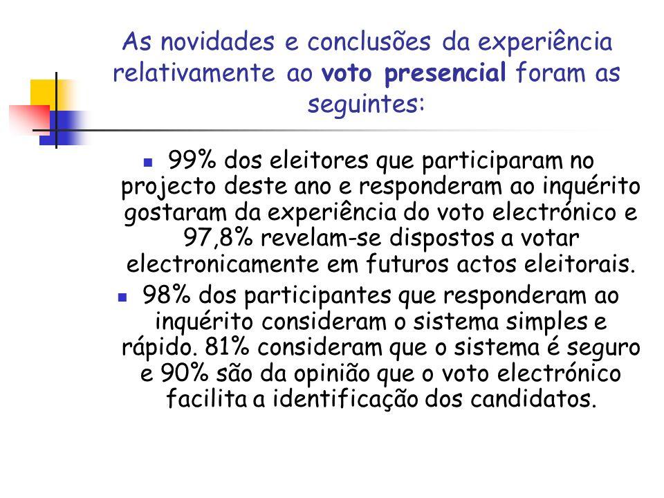 As novidades e conclusões da experiência relativamente ao voto presencial foram as seguintes: