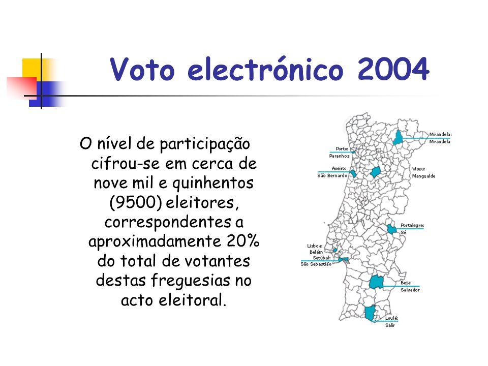Voto electrónico 2004
