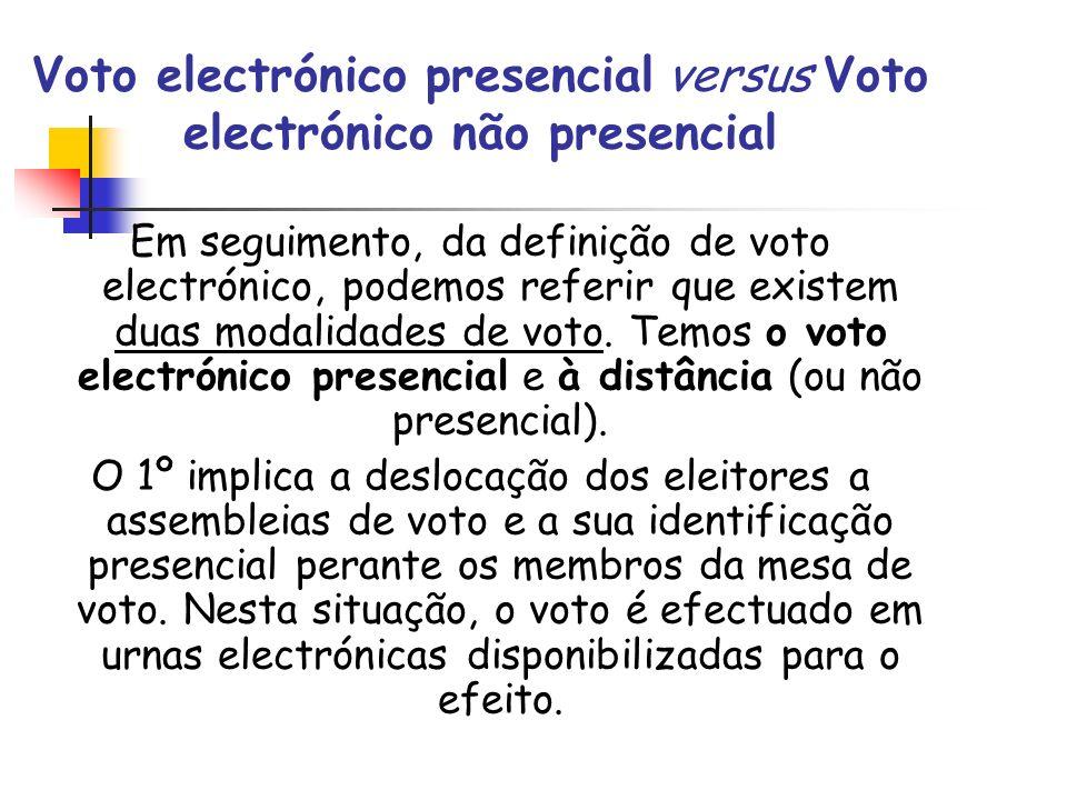 Voto electrónico presencial versus Voto electrónico não presencial