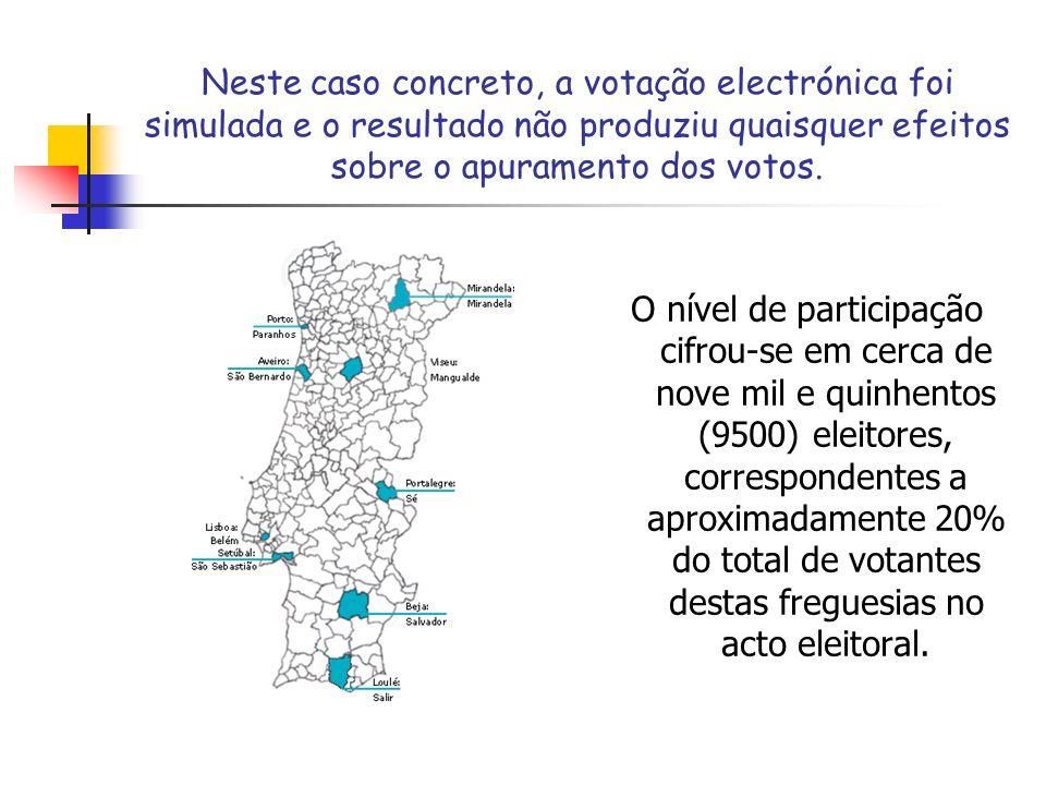Neste caso concreto, a votação electrónica foi simulada e o resultado não produziu quaisquer efeitos sobre o apuramento dos votos.