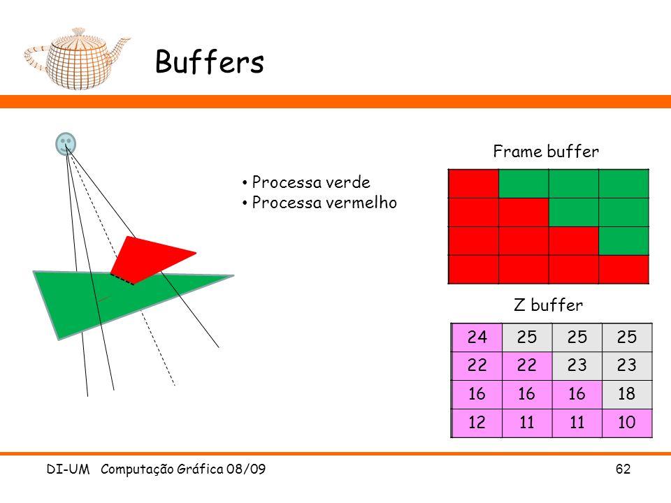 Buffers Frame buffer Processa verde Processa vermelho Z buffer 25 23